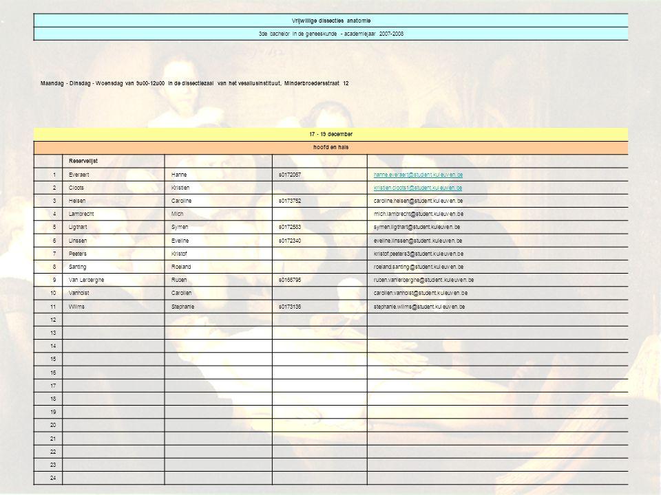 Vrijwillige dissecties anatomie 3de bachelor in de geneeskunde - academiejaar 2007-2008 Maandag - Dinsdag - Woensdag van 9u00-12u00 in de dissectiezaa