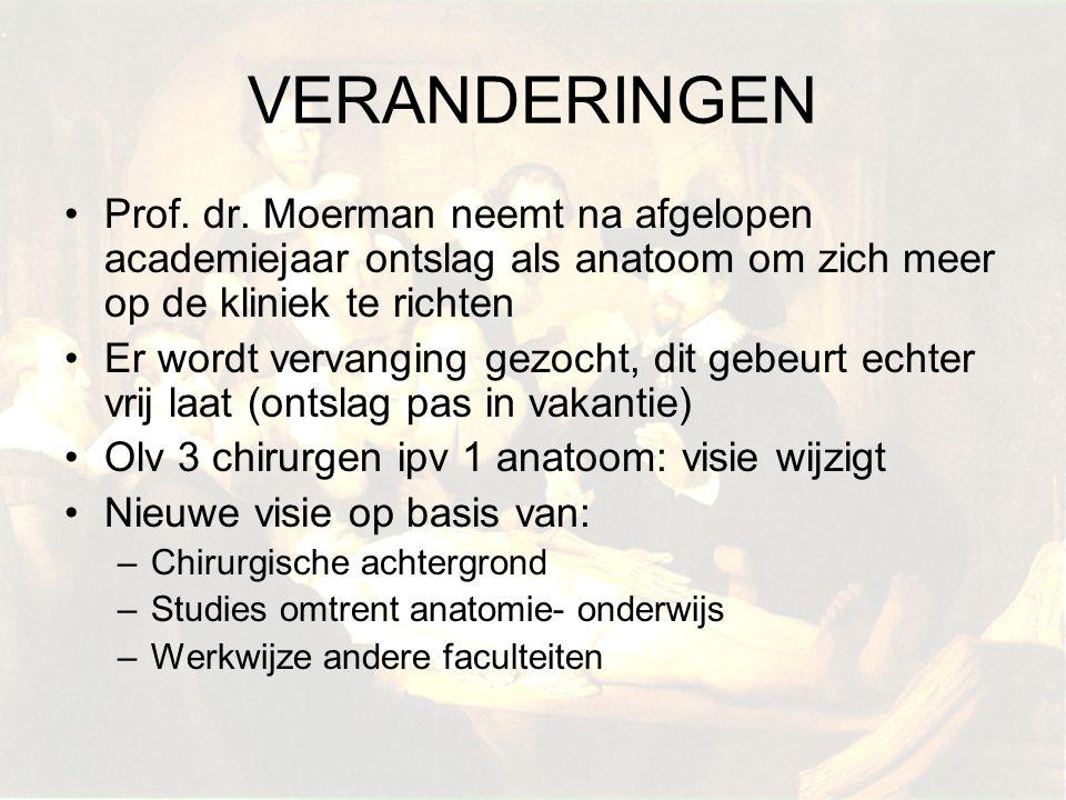 Prof. dr. Moerman neemt na afgelopen academiejaar ontslag als anatoom om zich meer op de kliniek te richten Er wordt vervanging gezocht, dit gebeurt e