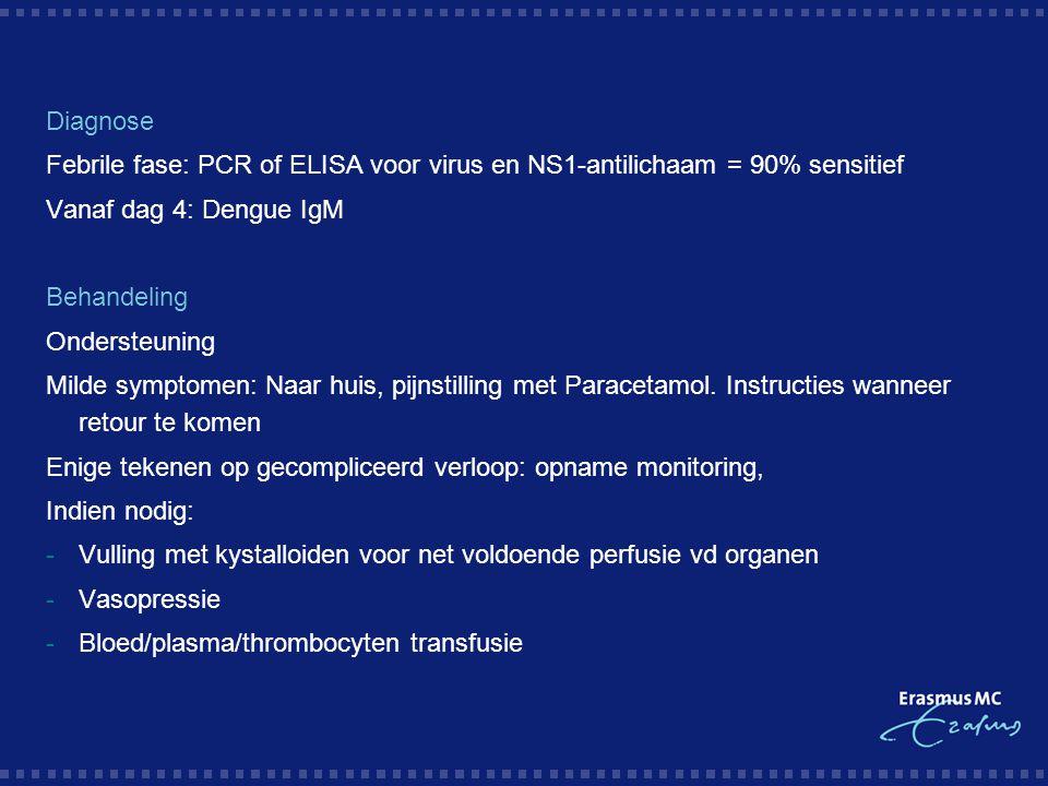 Diagnose Febrile fase: PCR of ELISA voor virus en NS1-antilichaam = 90% sensitief Vanaf dag 4: Dengue IgM Behandeling Ondersteuning Milde symptomen: N
