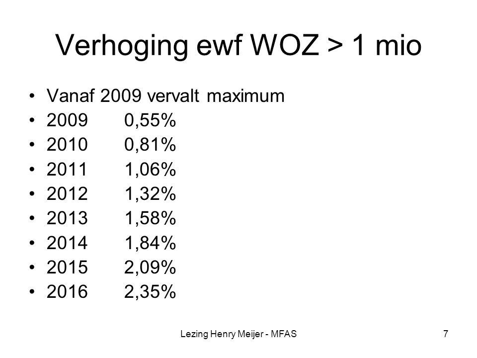Lezing Henry Meijer - MFAS8 Groenfonds Stap voor 1 januari 2009 in een groenfonds (ABN Amro Groenfonds, ASN Groenprojectenfonds, Triodos Groenfonds en Rabo Groen Obligaties) Idem sociaal ethische beleggingen (micro- financiering) Vrijstelling box 3 Extra heffingskorting Totaal fiscaal voordeel 2,5% Geleend geld?