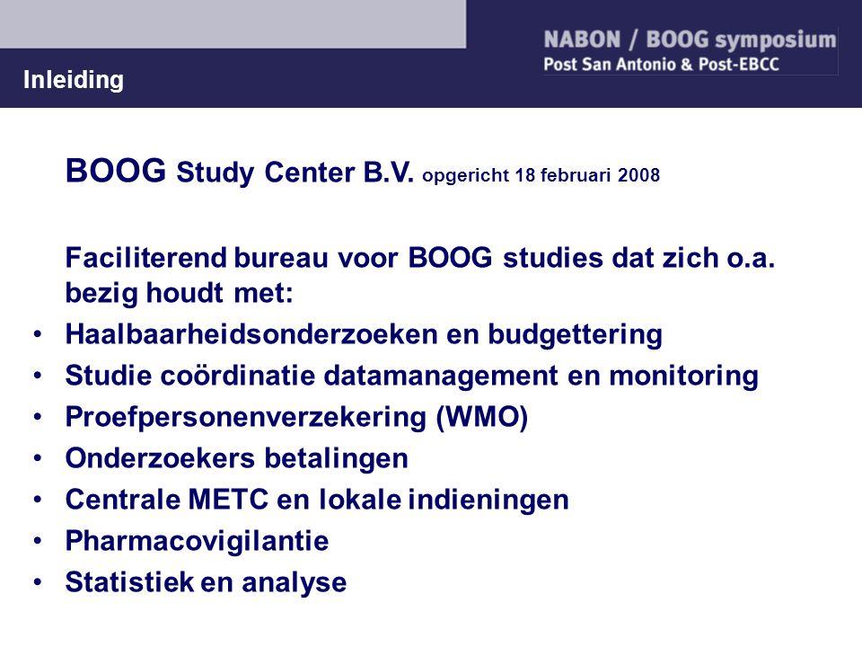 Inleiding BOOG Study Center B.V. opgericht 18 februari 2008 Faciliterend bureau voor BOOG studies dat zich o.a. bezig houdt met: Haalbaarheidsonderzoe