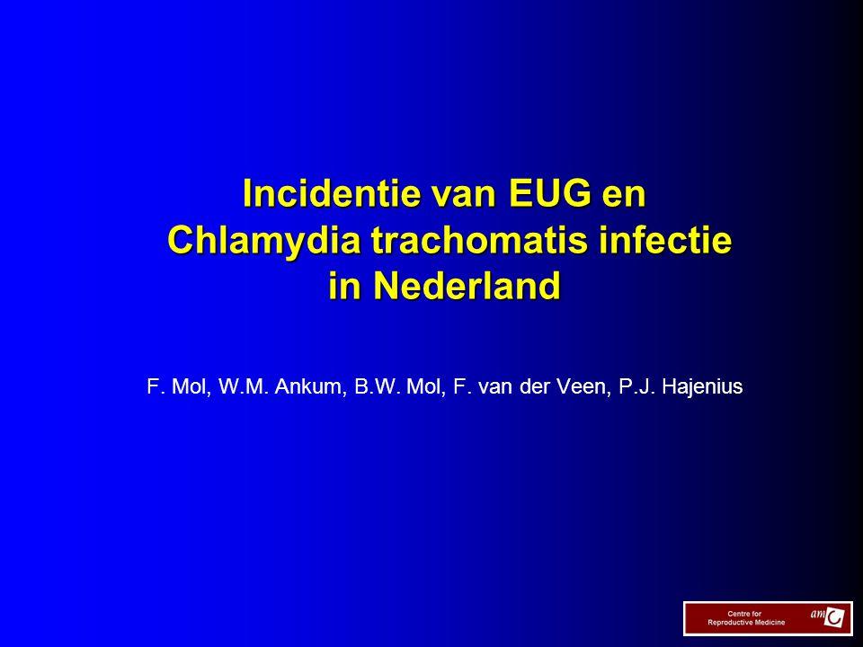 F. Mol, W.M. Ankum, B.W. Mol, F. van der Veen, P.J. Hajenius Incidentie van EUG en Chlamydia trachomatis infectie in Nederland