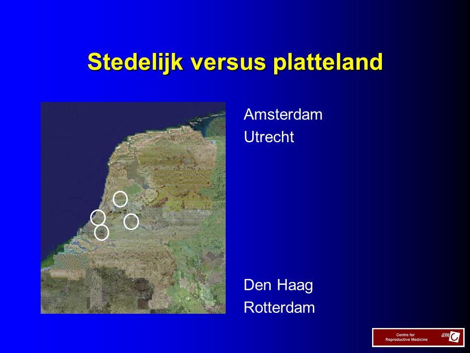 Stedelijk versus platteland Amsterdam Utrecht Den Haag Rotterdam