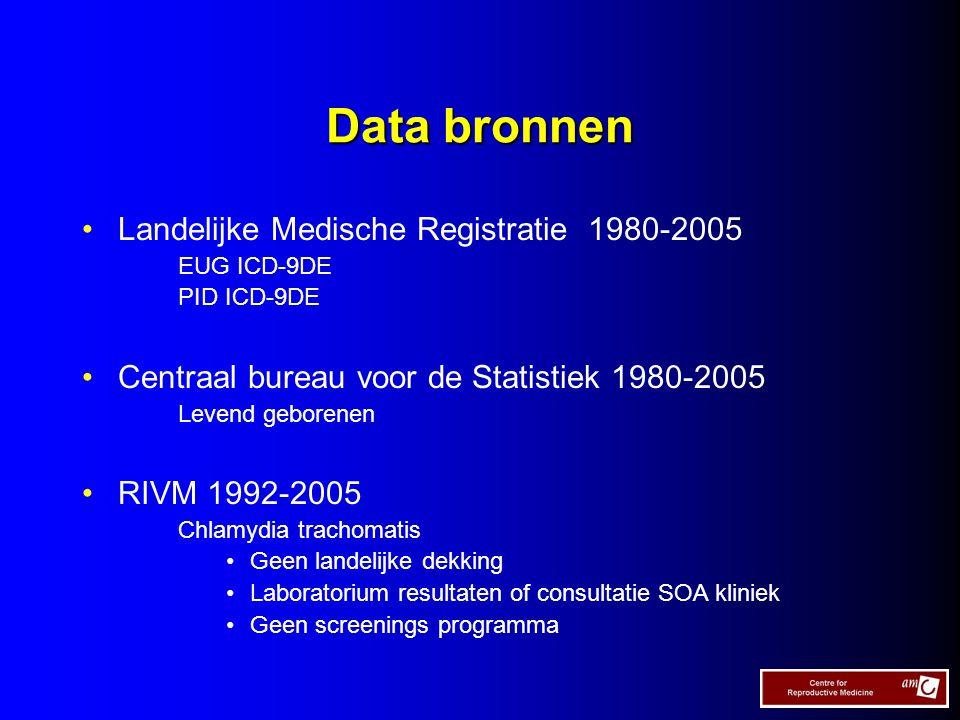 Data bronnen Landelijke Medische Registratie 1980-2005 EUG ICD-9DE PID ICD-9DE Centraal bureau voor de Statistiek 1980-2005 Levend geborenen RIVM 1992