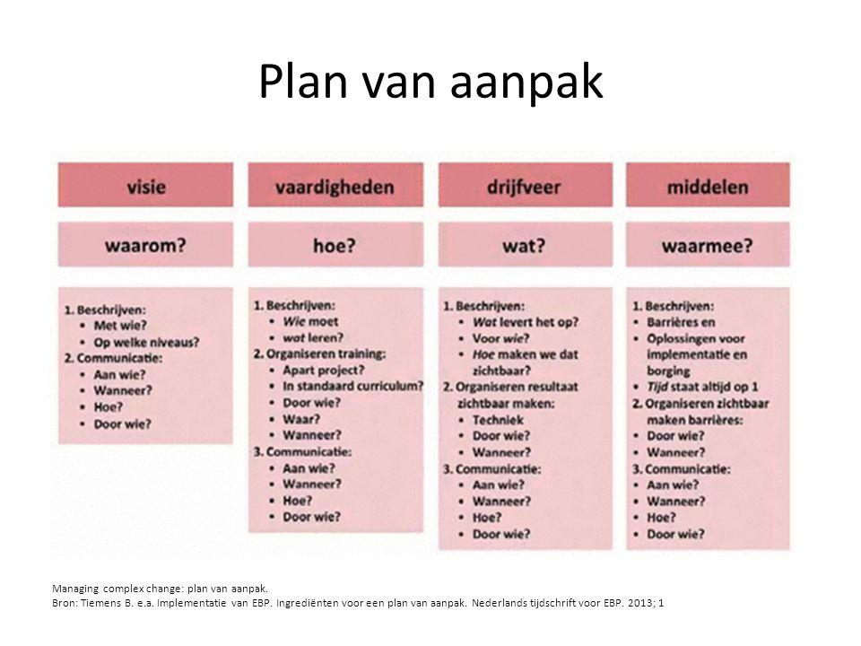 Plan van aanpak Managing complex change: plan van aanpak.