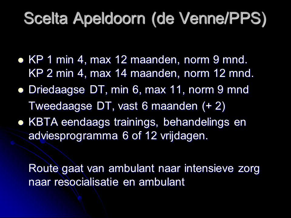 Scelta Apeldoorn (de Venne/PPS) KP 1 min 4, max 12 maanden, norm 9 mnd. KP 2 min 4, max 14 maanden, norm 12 mnd. KP 1 min 4, max 12 maanden, norm 9 mn