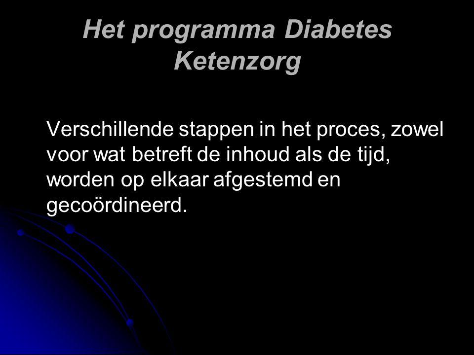Het programma Diabetes Ketenzorg Verschillende stappen in het proces, zowel voor wat betreft de inhoud als de tijd, worden op elkaar afgestemd en geco