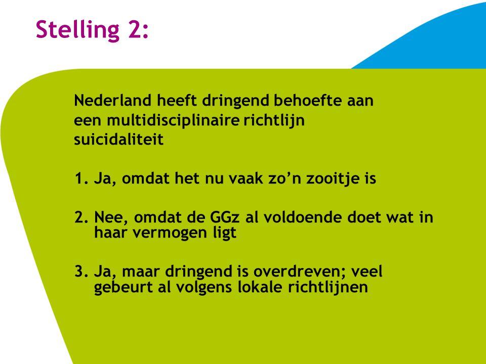 Stelling 2: Nederland heeft dringend behoefte aan een multidisciplinaire richtlijn suicidaliteit 1.Ja, omdat het nu vaak zo'n zooitje is 2.Nee, omdat de GGz al voldoende doet wat in haar vermogen ligt 3.Ja, maar dringend is overdreven; veel gebeurt al volgens lokale richtlijnen