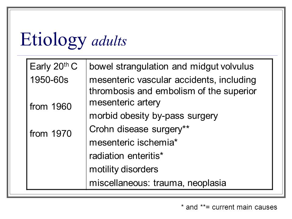 Etiology adults Early 20 th C 1950-60s from 1960 from 1970 bowel strangulation and midgut volvulus mesenteric vascular accidents, including thrombosis and embolism of the superior mesenteric artery morbid obesity by-pass surgery Crohn disease surgery** mesenteric ischemia* radiation enteritis* motility disorders miscellaneous: trauma, neoplasia * and **= current main causes