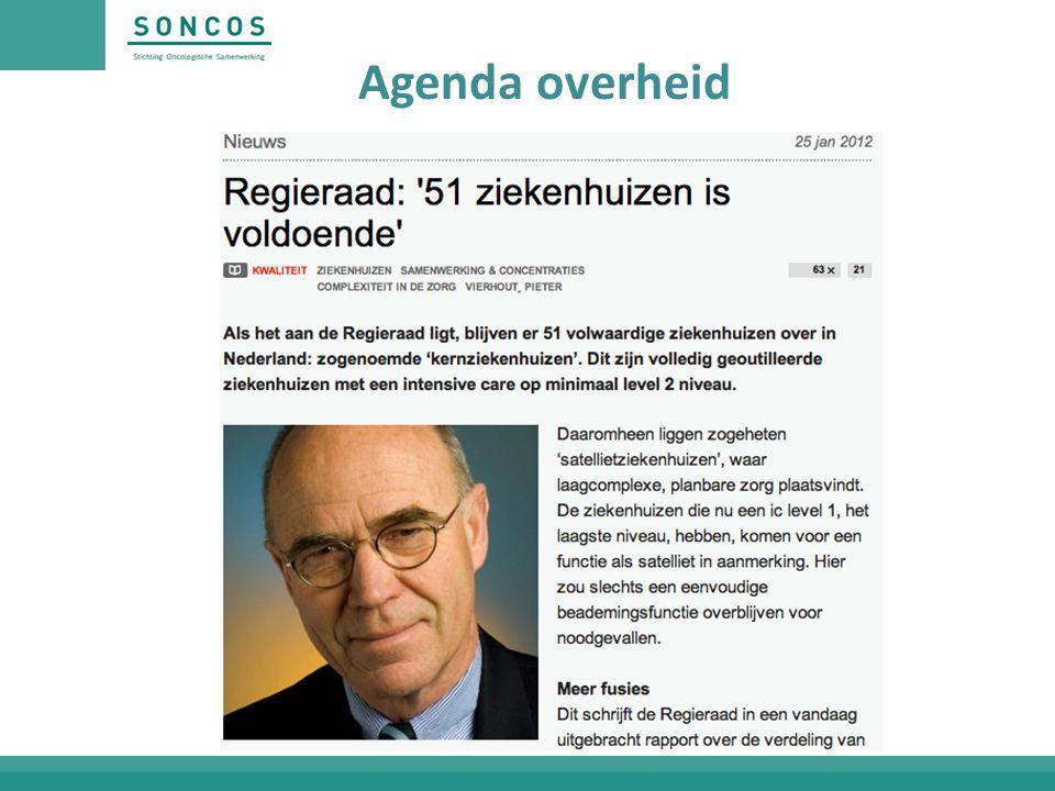 Agenda overheid
