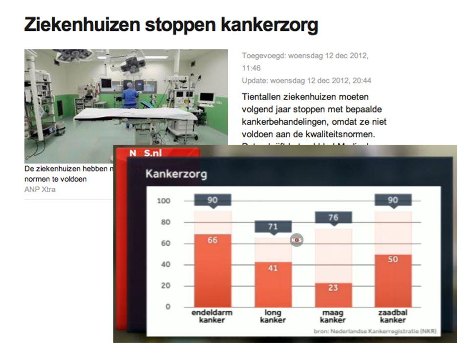 Volumenorm Testiscarcinoom (>5/jaar) 50 ziekenhuizen halen de volumenorm!