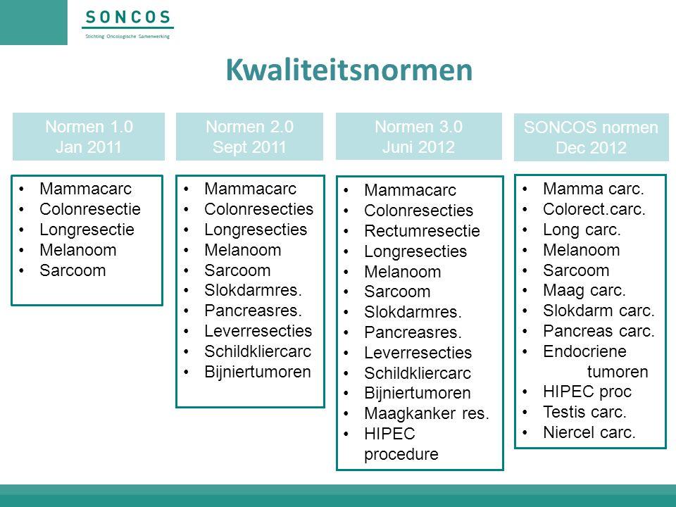 Conclusies SONCOS-normen leiden tot verschuivingen Het gaat vooral om laag-volume complexe behandelingen Concentratie heeft voordelen, maar ook risico's Uitwerking concentratie in regio's / netwerken essentieel Concentratie-proces moet gemonitord worden Transparantie schept vertrouwen