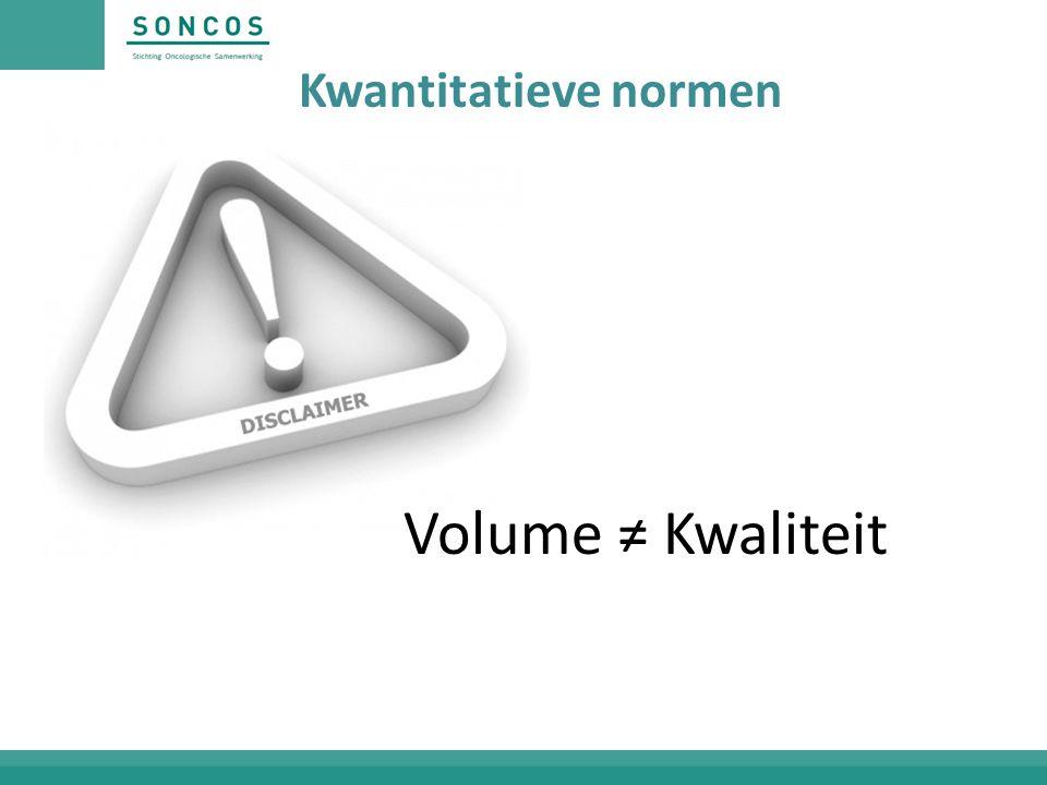 Volume ≠ Kwaliteit Kwantitatieve normen