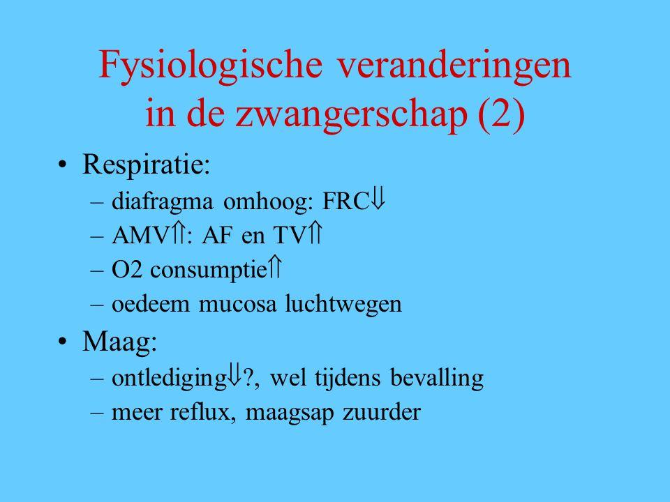 Fysiologische veranderingen in de zwangerschap (2) Respiratie: –diafragma omhoog: FRC  –AMV  : AF en TV  –O2 consumptie  –oedeem mucosa luchtwegen