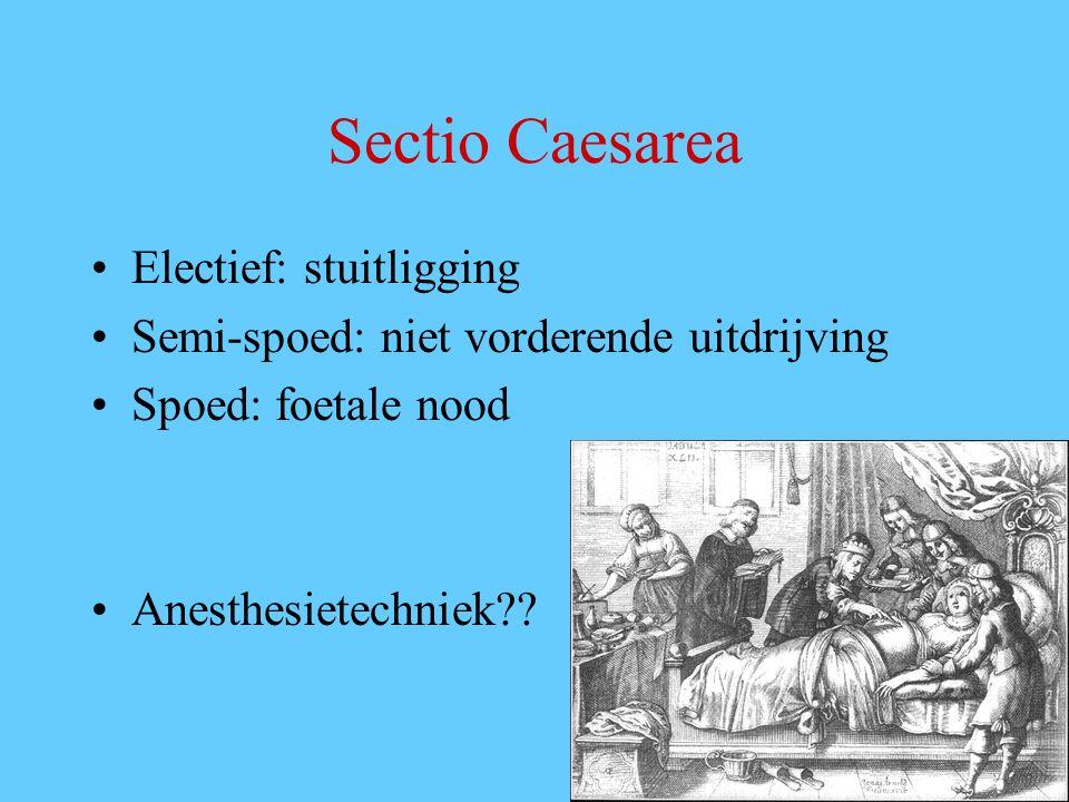 Sectio Caesarea Electief: stuitligging Semi-spoed: niet vorderende uitdrijving Spoed: foetale nood Anesthesietechniek??