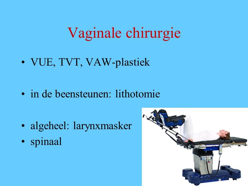 Vaginale chirurgie VUE, TVT, VAW-plastiek in de beensteunen: lithotomie algeheel: larynxmasker spinaal
