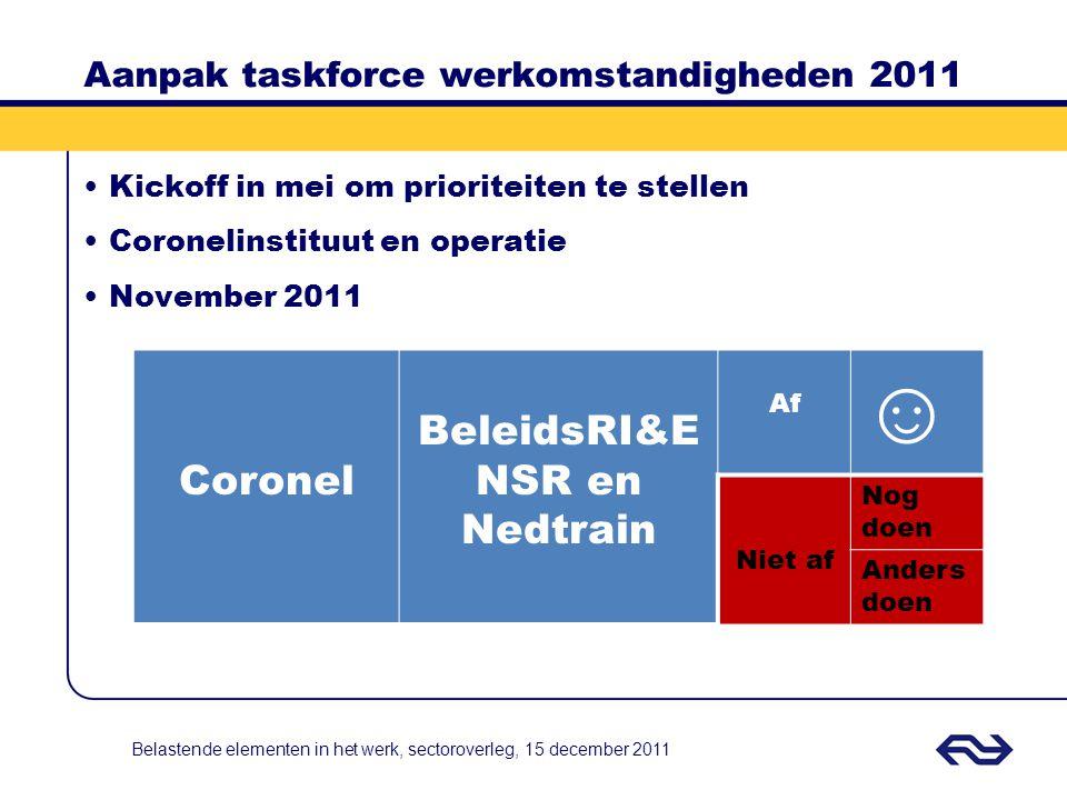 Aanpak taskforce werkomstandigheden 2011 Kickoff in mei om prioriteiten te stellen Coronelinstituut en operatie November 2011 Coronel BeleidsRI&E NSR