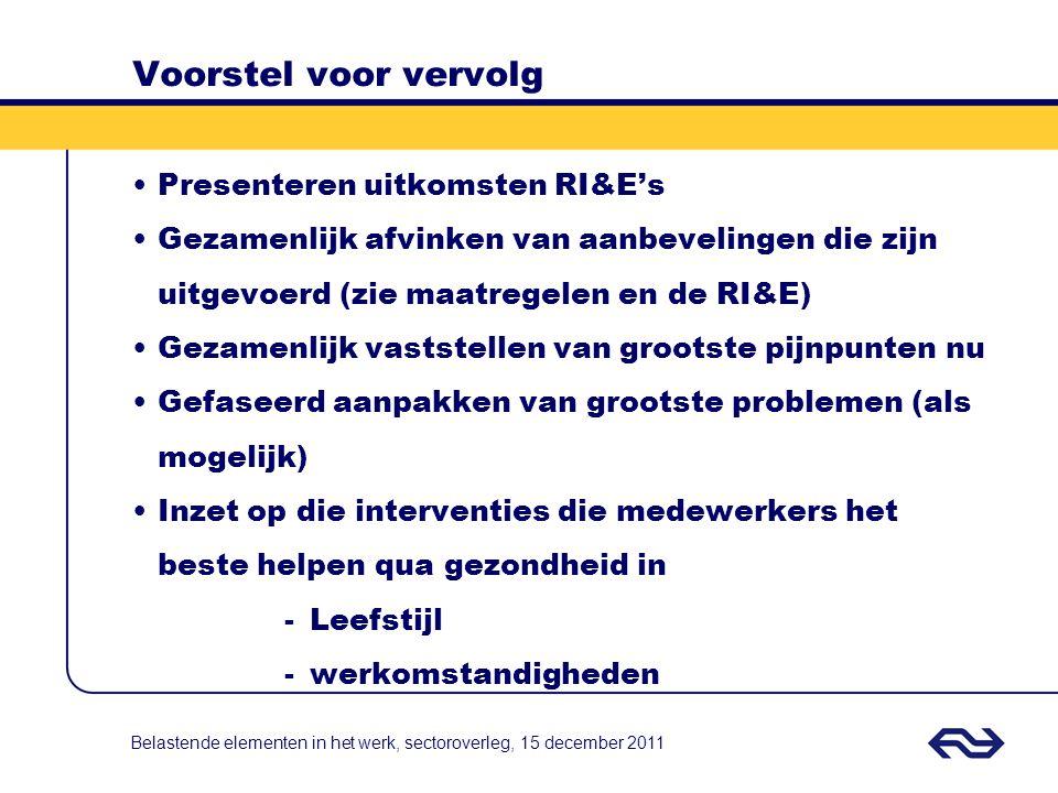 Voorstel voor vervolg Presenteren uitkomsten RI&E's Gezamenlijk afvinken van aanbevelingen die zijn uitgevoerd (zie maatregelen en de RI&E) Gezamenlij