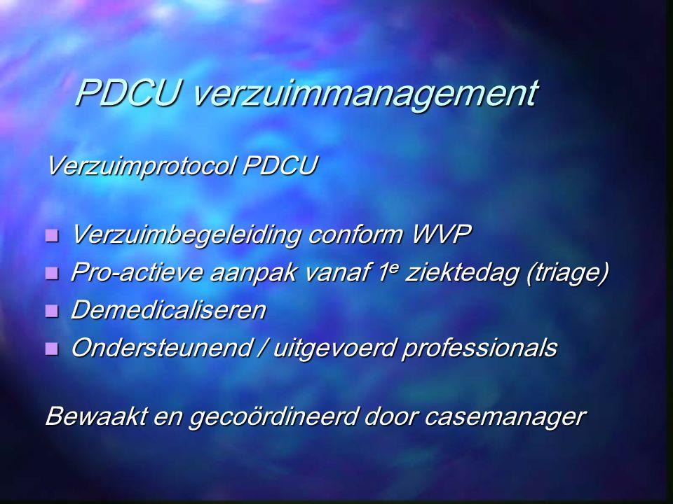 PDCU verzuimmanagement Verzuimprotocol PDCU Verzuimbegeleiding conform WVP Verzuimbegeleiding conform WVP Pro-actieve aanpak vanaf 1 e ziektedag (tria