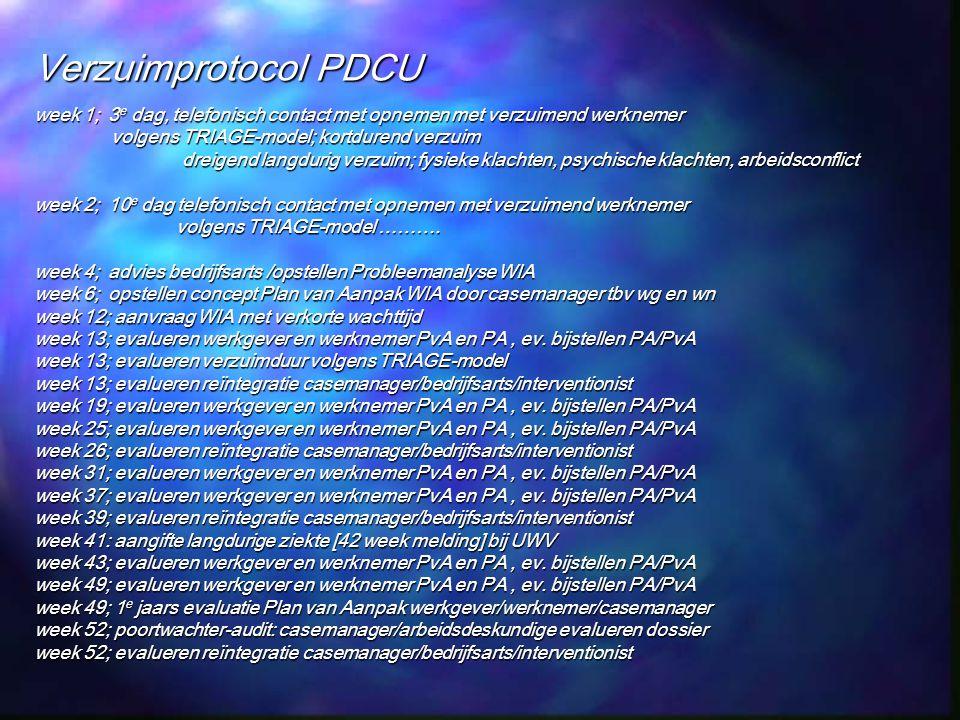 Verzuimprotocol PDCU week 1; 3 e dag, telefonisch contact met opnemen met verzuimend werknemer volgens TRIAGE-model; kortdurend verzuim dreigend langd