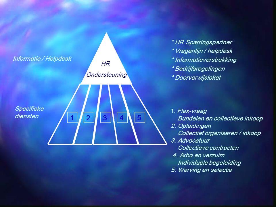 PDCU verzuimmanagement Verzuimsignaal Web-based verzuimprogramma - Flexibiliteit: - rol casemanager - rol werkgever - rol provider - communicatie