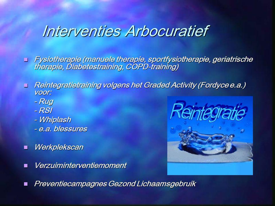 Interventies Arbocuratief Fysiotherapie (manuele therapie, sportfysiotherapie, geriatrische therapie, Diabetestraining, COPD-training) Fysiotherapie (manuele therapie, sportfysiotherapie, geriatrische therapie, Diabetestraining, COPD-training) Reintegratietraining volgens het Graded Activity (Fordyce e.a.) voor: Reintegratietraining volgens het Graded Activity (Fordyce e.a.) voor: - Rug - RSI - Whiplash - e.a.