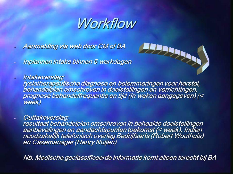Workflow - Aanmelding via web door CM of BA - Inplannen intake binnen 5 werkdagen - Intakeverslag: fysiotherapeutische diagnose en belemmeringen voor herstel, behandelplan omschreven in doelstellingen en verrichtingen, prognose behandelfrequentie en tijd (in weken aangegeven) (< week) - Outtakeverslag: resultaat behandelplan omschreven in behaalde doelstellingen aanbevelingen en aandachtspunten toekomst (< week).