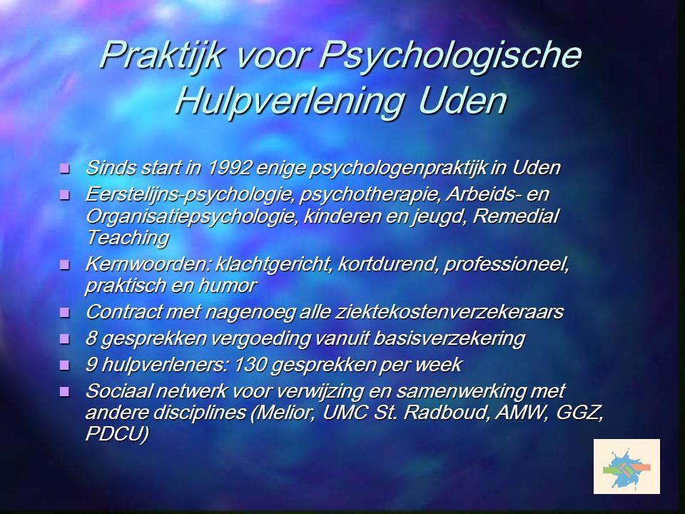 Praktijk voor Psychologische Hulpverlening Uden Sinds start in 1992 enige psychologenpraktijk in Uden Sinds start in 1992 enige psychologenpraktijk in Uden Eerstelijns-psychologie, psychotherapie, Arbeids- en Organisatiepsychologie, kinderen en jeugd, Remedial Teaching Eerstelijns-psychologie, psychotherapie, Arbeids- en Organisatiepsychologie, kinderen en jeugd, Remedial Teaching Kernwoorden: klachtgericht, kortdurend, professioneel, praktisch en humor Kernwoorden: klachtgericht, kortdurend, professioneel, praktisch en humor Contract met nagenoeg alle ziektekostenverzekeraars Contract met nagenoeg alle ziektekostenverzekeraars 8 gesprekken vergoeding vanuit basisverzekering 8 gesprekken vergoeding vanuit basisverzekering 9 hulpverleners: 130 gesprekken per week 9 hulpverleners: 130 gesprekken per week Sociaal netwerk voor verwijzing en samenwerking met andere disciplines (Melior, UMC St.