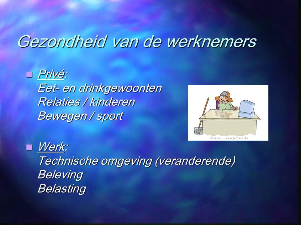 Gezondheid van de werknemers Privé: Eet- en drinkgewoonten Relaties / kinderen Bewegen / sport Privé: Eet- en drinkgewoonten Relaties / kinderen Beweg