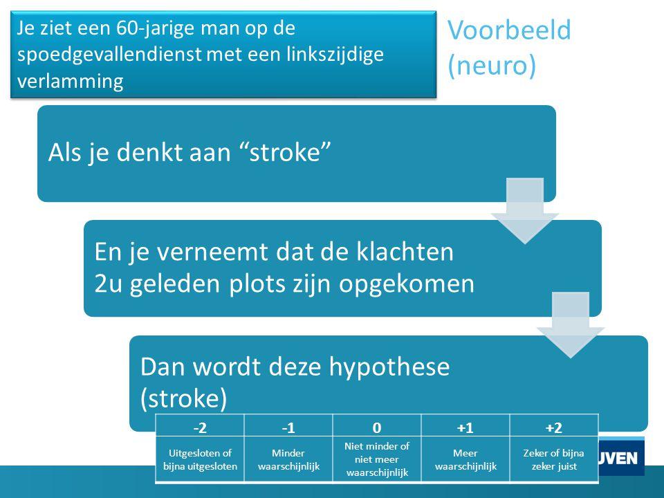 """Voorbeeld (neuro) Als je denkt aan """"stroke"""" En je verneemt dat de klachten 2u geleden plots zijn opgekomen Dan wordt deze hypothese (stroke) Je ziet e"""
