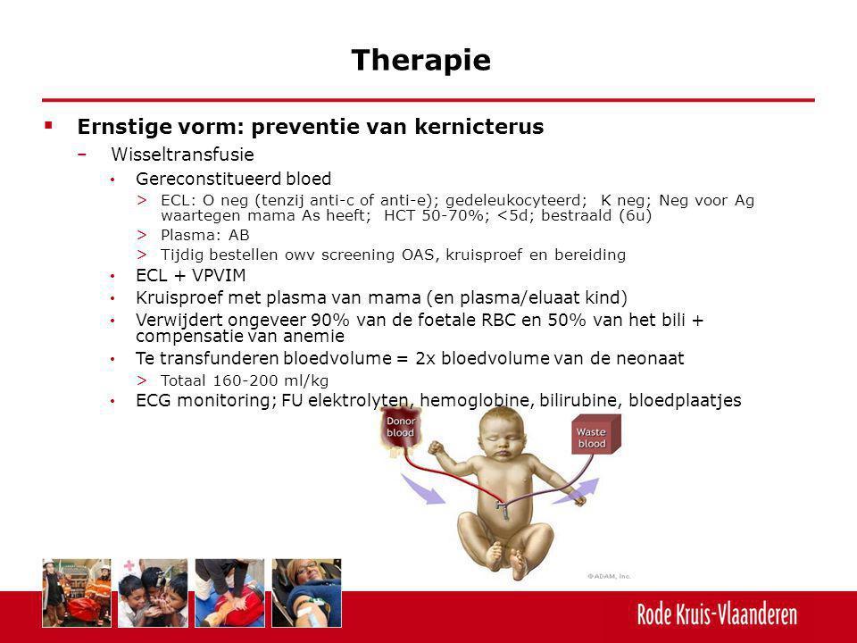  Ernstige vorm: preventie van kernicterus − Wisseltransfusie Gereconstitueerd bloed >ECL: O neg (tenzij anti-c of anti-e); gedeleukocyteerd; K neg; N