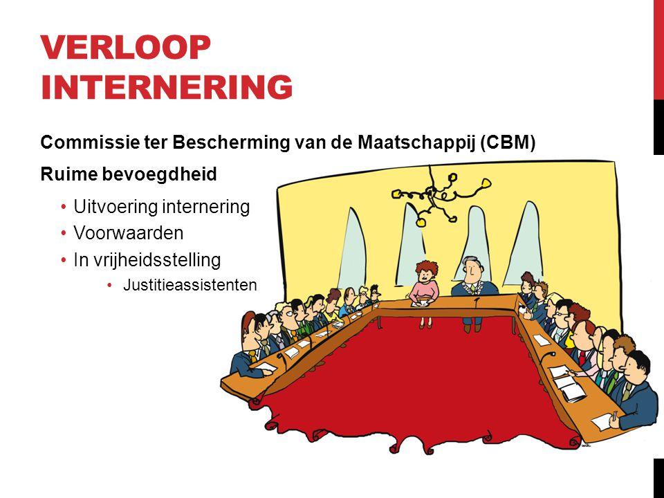 VERLOOP INTERNERING Commissie ter Bescherming van de Maatschappij (CBM) Ruime bevoegdheid Uitvoering internering Voorwaarden In vrijheidsstelling Justitieassistenten
