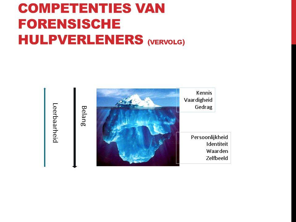 COMPETENTIES VAN FORENSISCHE HULPVERLENERS ( VERVOLG ) Belang Leerbaarheid