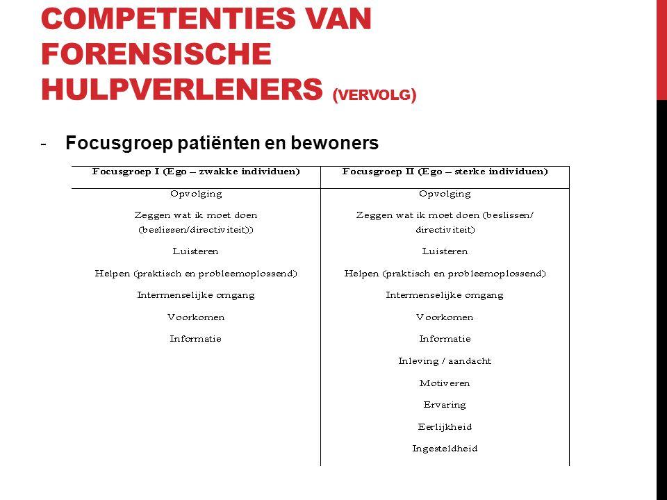 COMPETENTIES VAN FORENSISCHE HULPVERLENERS ( VERVOLG ) -Focusgroep patiënten en bewoners