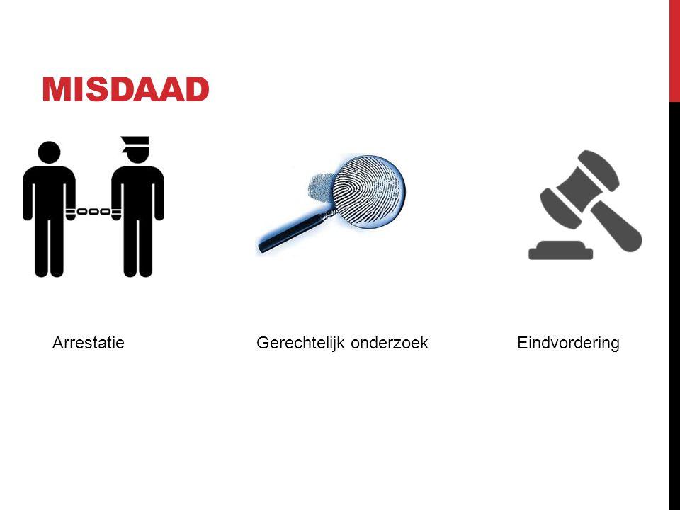 MISDAAD ArrestatieGerechtelijk onderzoekEindvordering