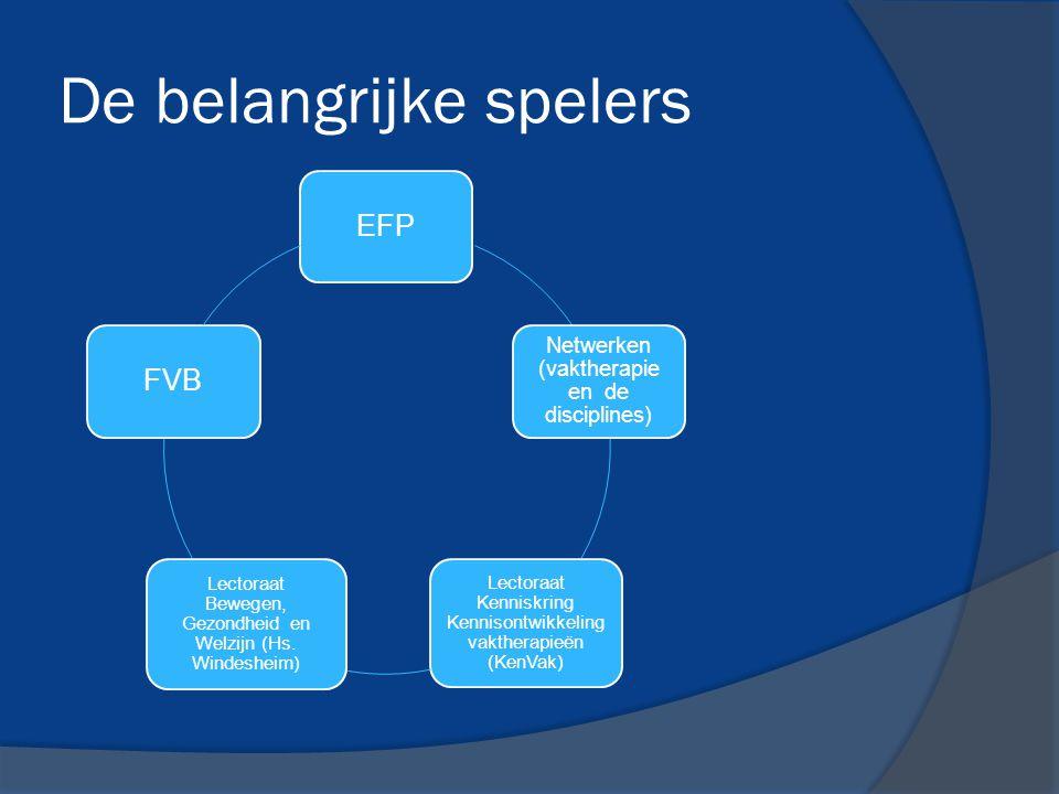 De belangrijke spelers EFP Netwerken (vaktherapie en de disciplines) Lectoraat Kenniskring Kennisontwikkeling vaktherapieën (KenVak) Lectoraat Bewegen