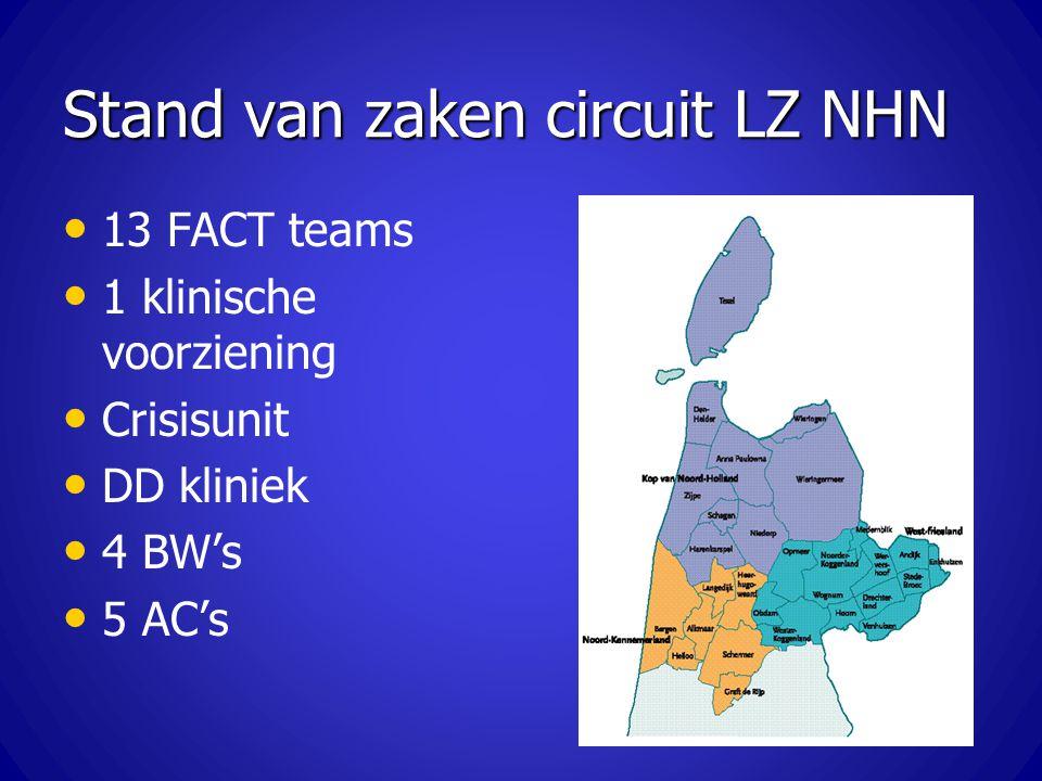 Stand van zaken circuit LZ NHN 13 FACT teams 1 klinische voorziening Crisisunit DD kliniek 4 BW's 5 AC's