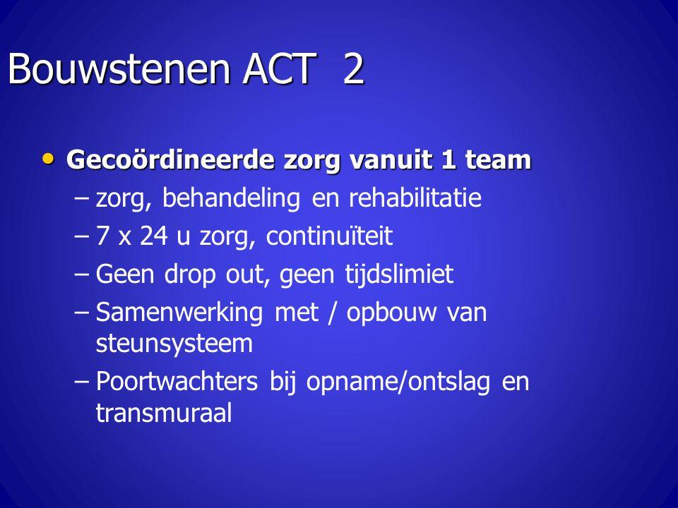 Bouwstenen ACT 2 Gecoördineerde zorg vanuit 1 team Gecoördineerde zorg vanuit 1 team – –zorg, behandeling en rehabilitatie – –7 x 24 u zorg, continuït