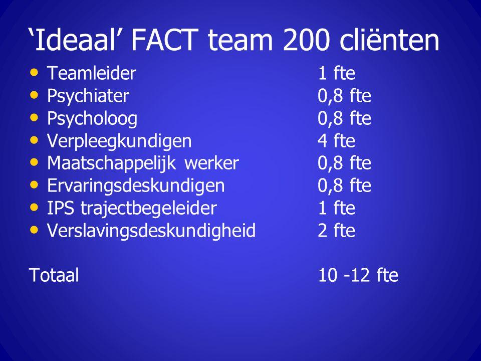 'Ideaal' FACT team 200 cliënten Teamleider1 fte Psychiater0,8 fte Psycholoog0,8 fte Verpleegkundigen 4 fte Maatschappelijk werker0,8 fte Ervaringsdesk