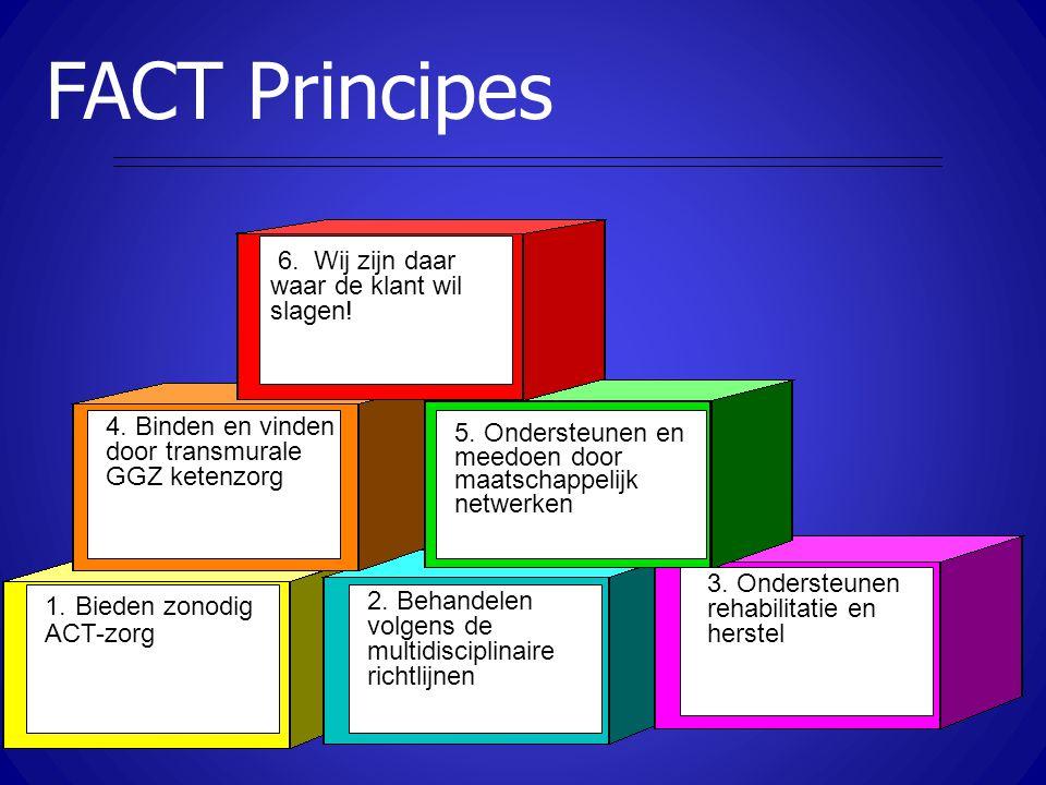 FACT Principes 4. Binden en vinden door transmurale GGZ ketenzorg 6. Wij zijn daar waar de klant wil slagen! 5. Ondersteunen en meedoen door maatschap