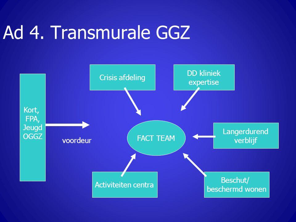 Ad 4. Transmurale GGZ FACT TEAM Kort, FPA, Jeugd OGGZ Crisis afdeling voordeur DD kliniek expertise Activiteiten centra Beschut/ beschermd wonen Lange