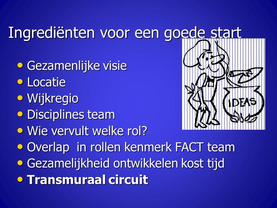 Ingrediënten voor een goede start Gezamenlijke visie Gezamenlijke visie Locatie Locatie Wijkregio Wijkregio Disciplines team Disciplines team Wie verv