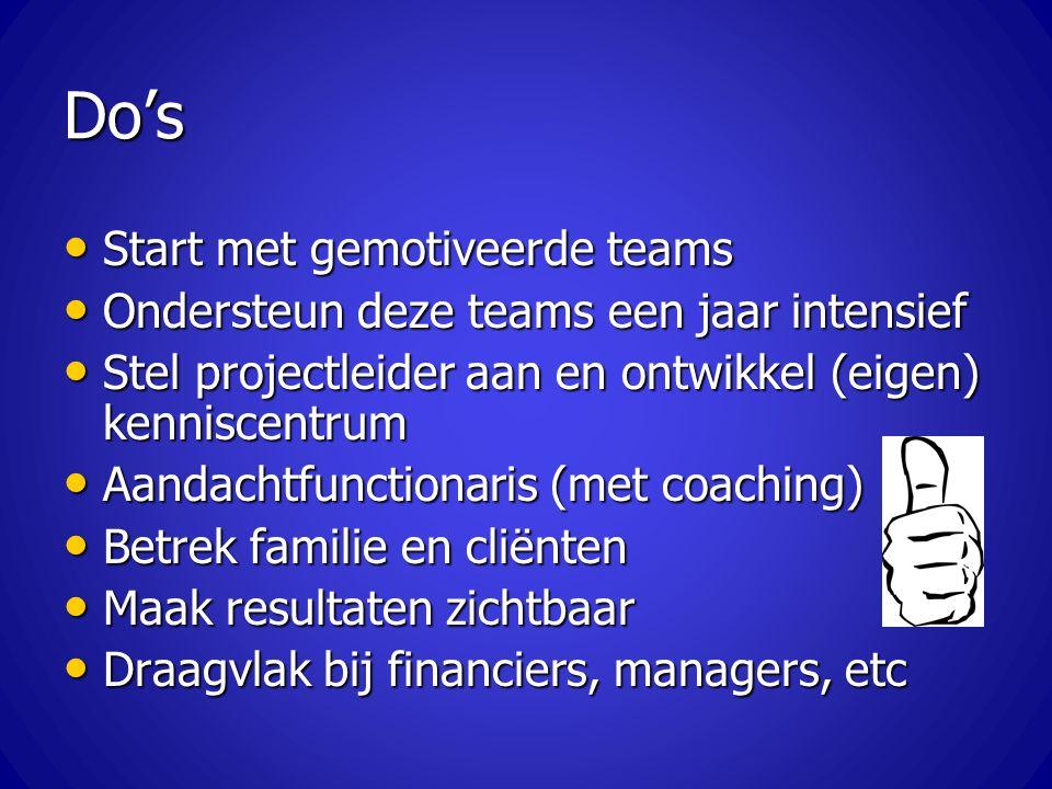 Do's Start met gemotiveerde teams Start met gemotiveerde teams Ondersteun deze teams een jaar intensief Ondersteun deze teams een jaar intensief Stel