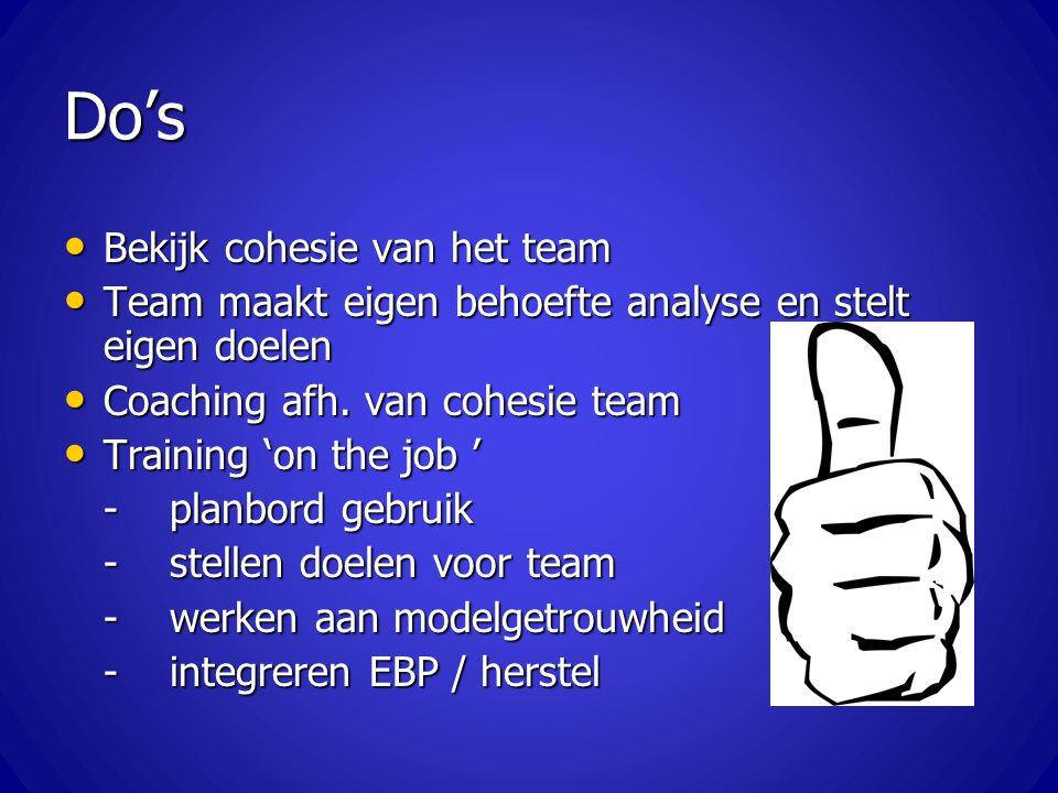 Do's Bekijk cohesie van het team Bekijk cohesie van het team Team maakt eigen behoefte analyse en stelt eigen doelen Team maakt eigen behoefte analyse