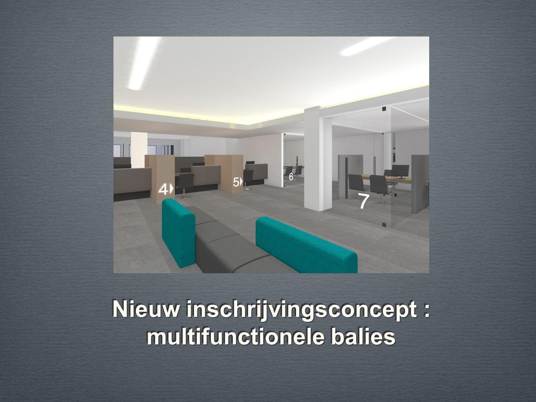 Nieuw inschrijvingsconcept : multifunctionele balies Nieuw inschrijvingsconcept : multifunctionele balies
