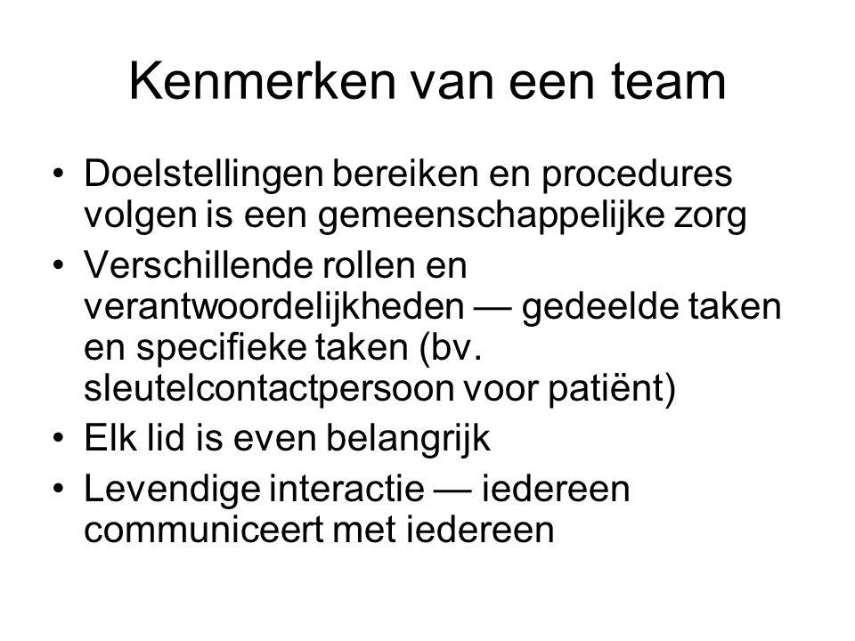 Kenmerken van een team Doelstellingen bereiken en procedures volgen is een gemeenschappelijke zorg Verschillende rollen en verantwoordelijkheden — gedeelde taken en specifieke taken (bv.
