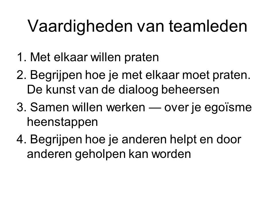 Vaardigheden van teamleden 1. Met elkaar willen praten 2.