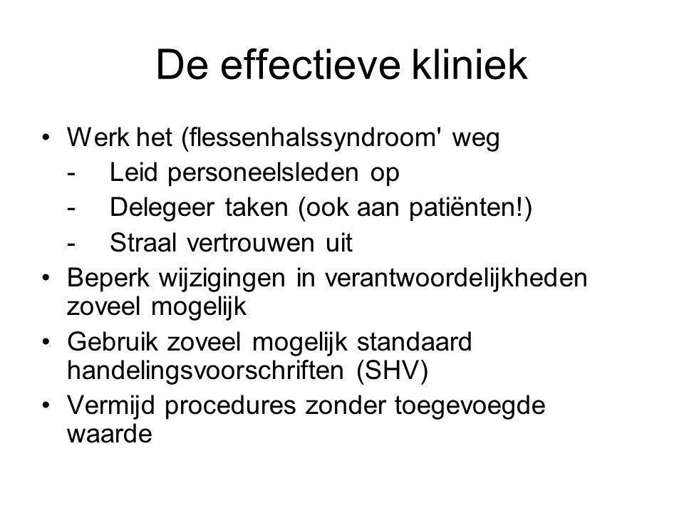 De effectieve kliniek Werk het (flessenhalssyndroom' weg -Leid personeelsleden op -Delegeer taken (ook aan patiënten!) -Straal vertrouwen uit Beperk w
