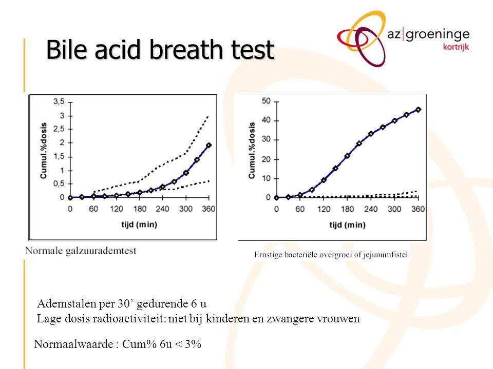 Bile acid breath test Ademstalen per 30' gedurende 6 u Lage dosis radioactiviteit: niet bij kinderen en zwangere vrouwen Normaalwaarde : Cum% 6u < 3%