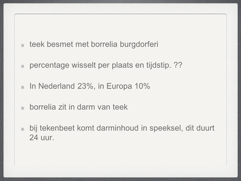 teek besmet met borrelia burgdorferi percentage wisselt per plaats en tijdstip.